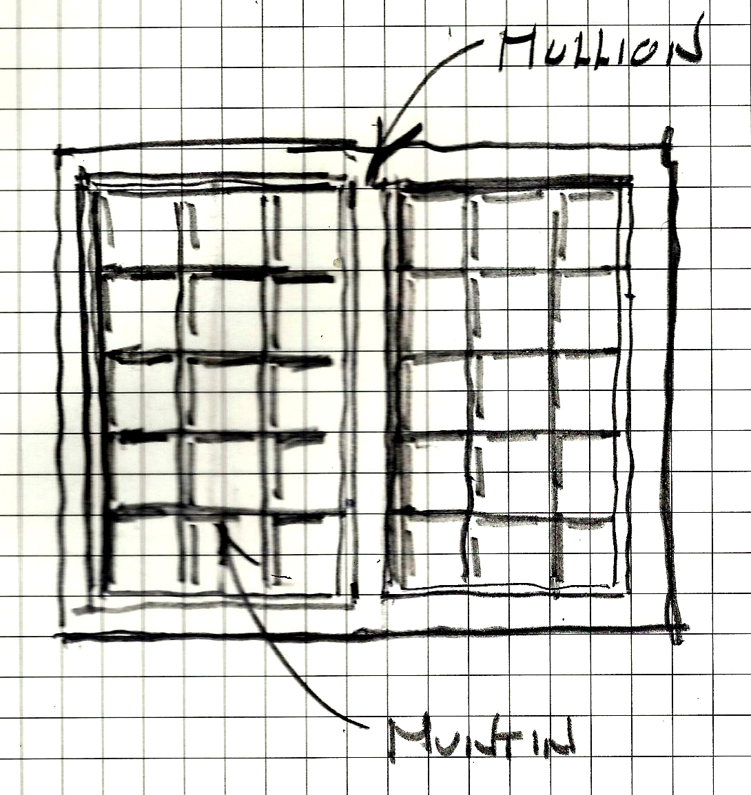 Interior design millions of mullions and muntins for Window definition